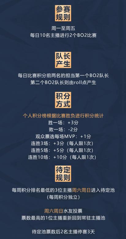 斗鱼DOTA2年度巨献 顶级全明星赛事