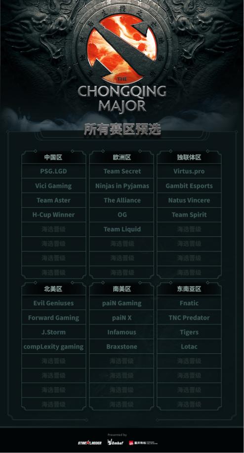 DOTA2重庆特锦赛预选赛信息公布 斗鱼全程独播此次赛事