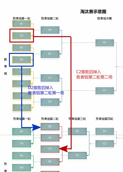 2019第一战!《剑网3》斗鱼杯竞技争霸赛开启