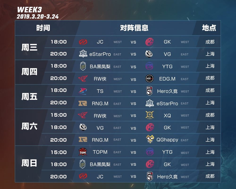 """2019年KPL春季赛第二周——""""最强新人""""争夺激烈"""