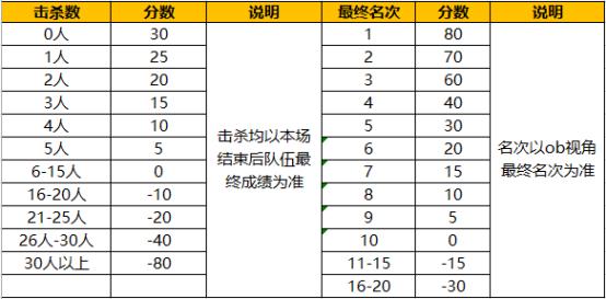 """""""鱼乐剑网3——佛系吃鸡大作战""""来啦!"""
