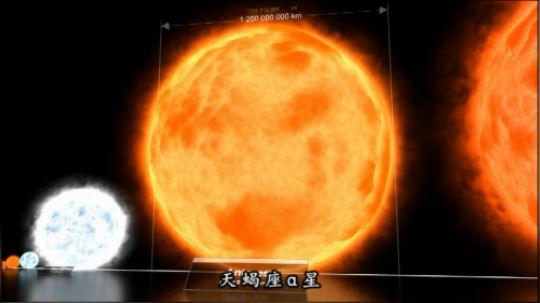 真的会怀疑人生!最后看下星体有多大