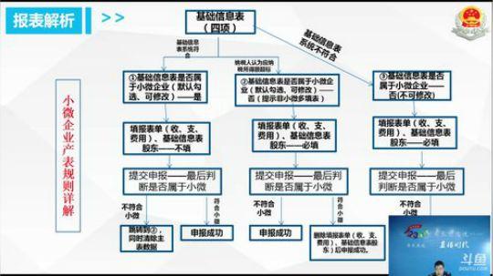 武汉税务2018年度企业所得税汇算清缴新政及实务培训