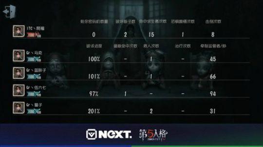 【2019NeXT春季赛】GR VS ITC 6月16日
